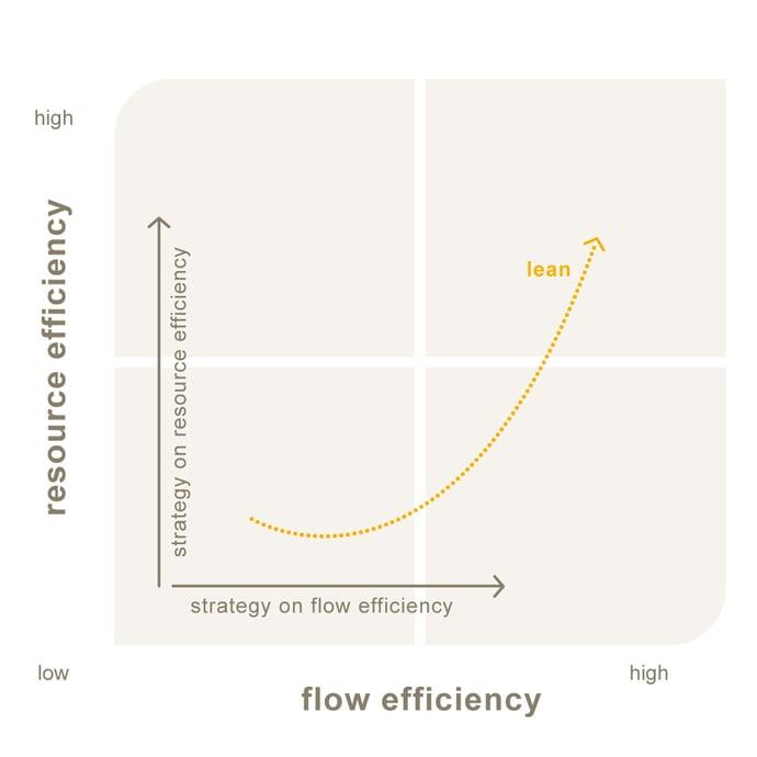 model-effcientie-ENG